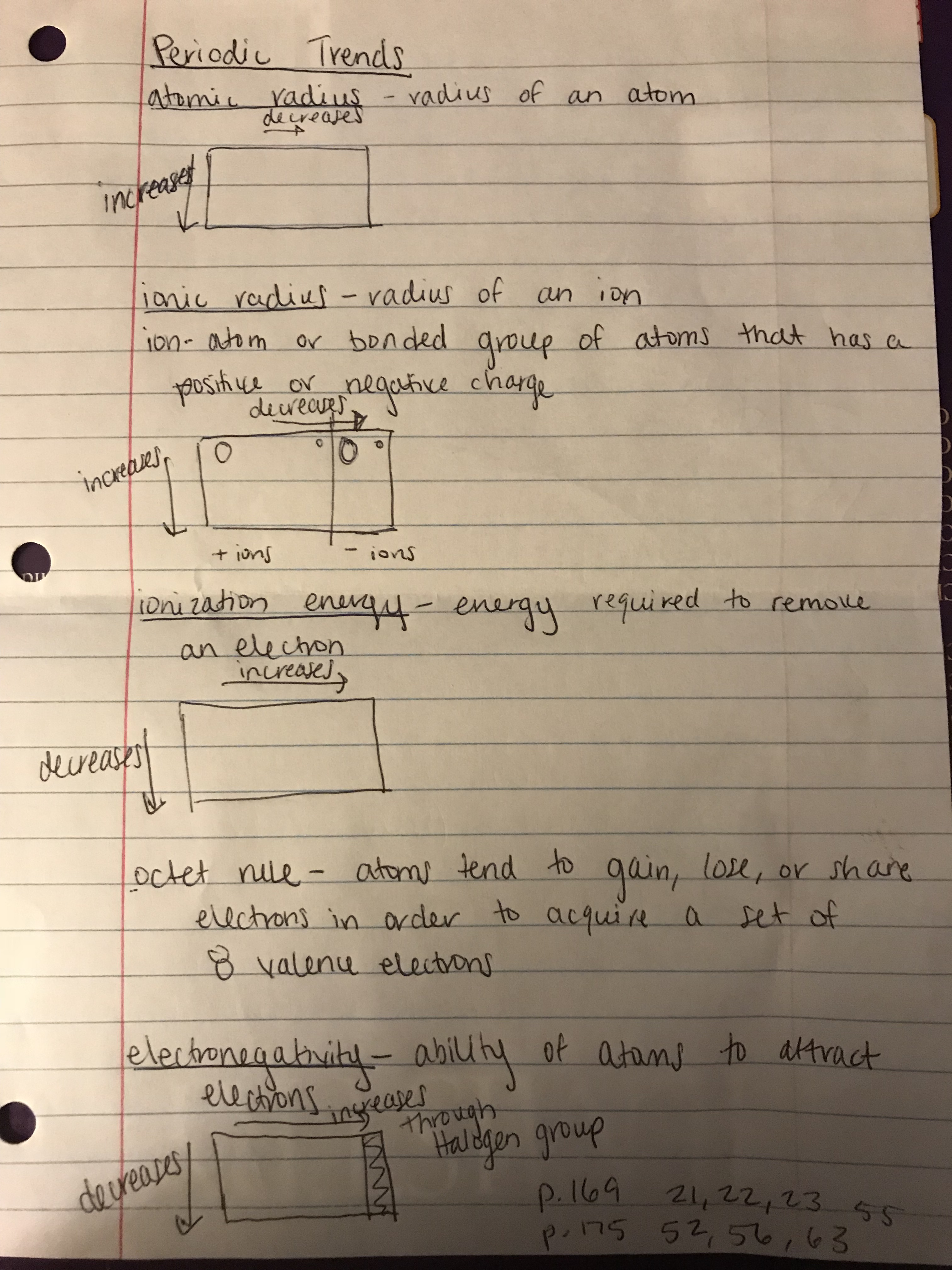 Karnath kacy science chemistry periodic trends notes urtaz Images